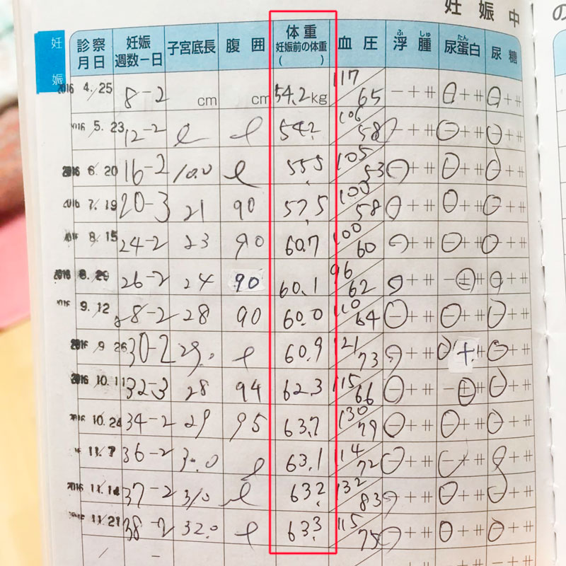 産後ダイエット9日目